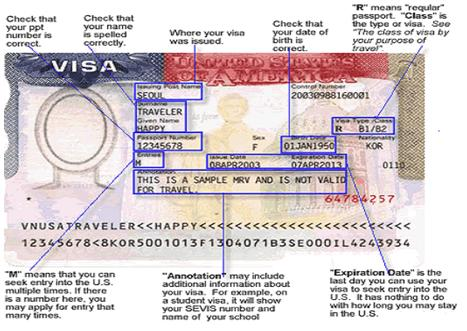 usa visa application form canada